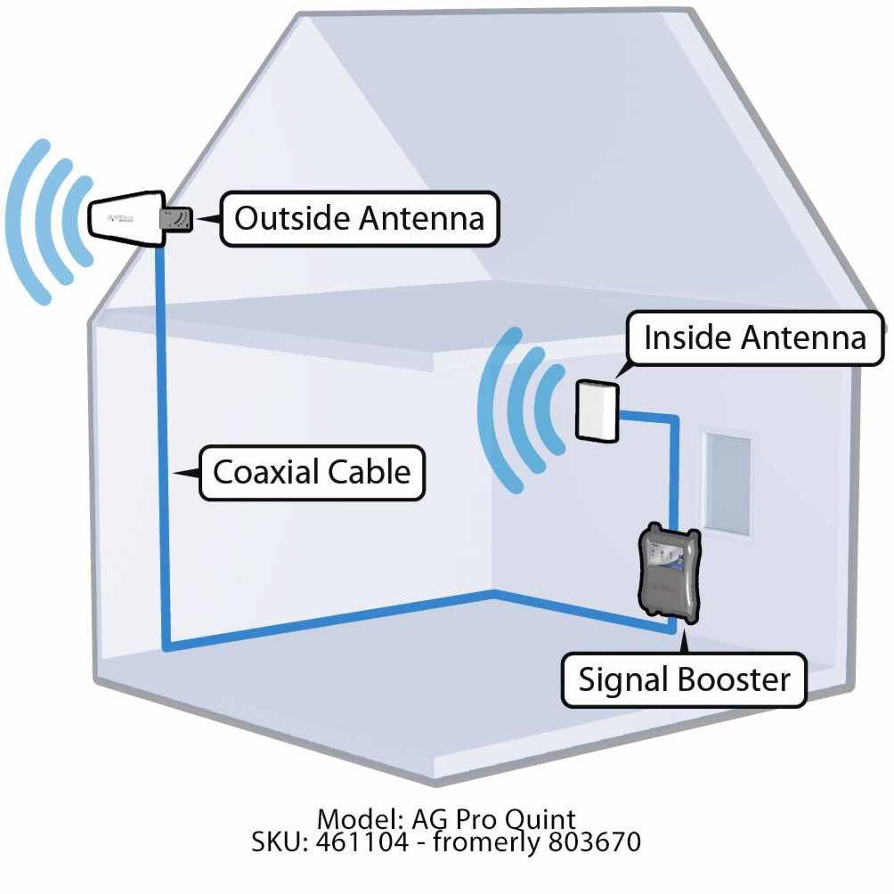 Building Signal Booster Installation Diagram