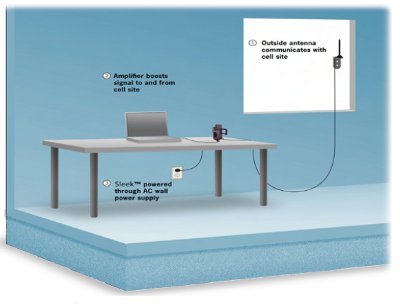wilson-sleek-building-setup.jpg