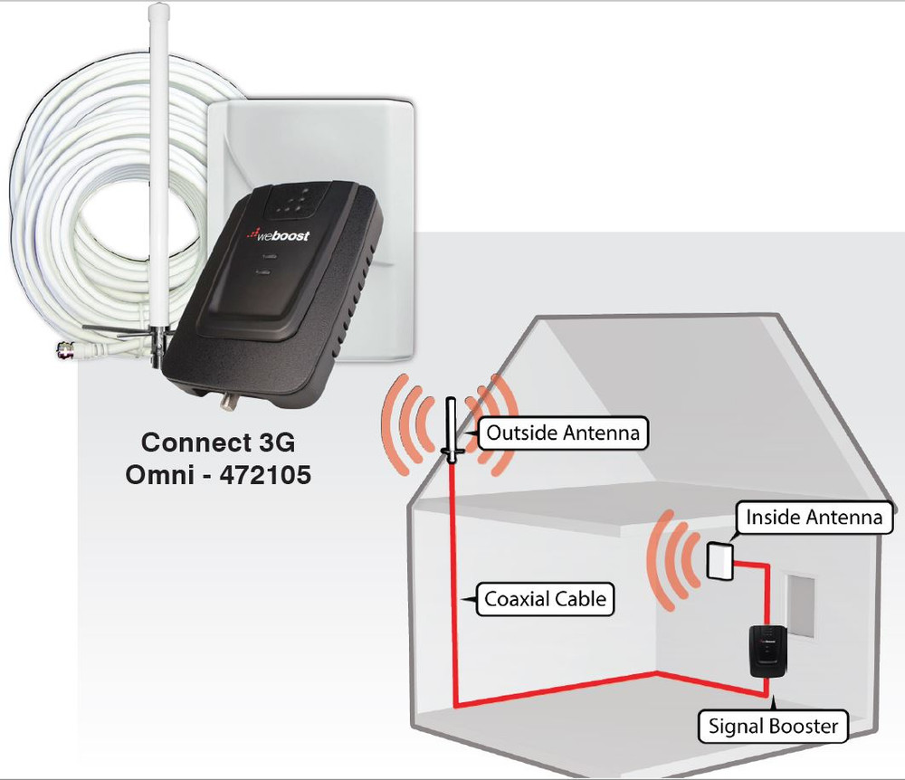weBoost Connect 3G Signal Booster System