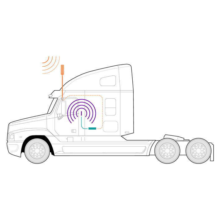 weBoost Drive 4G-M Truck RV Cell Booster [+ 19in 4G Antenna]