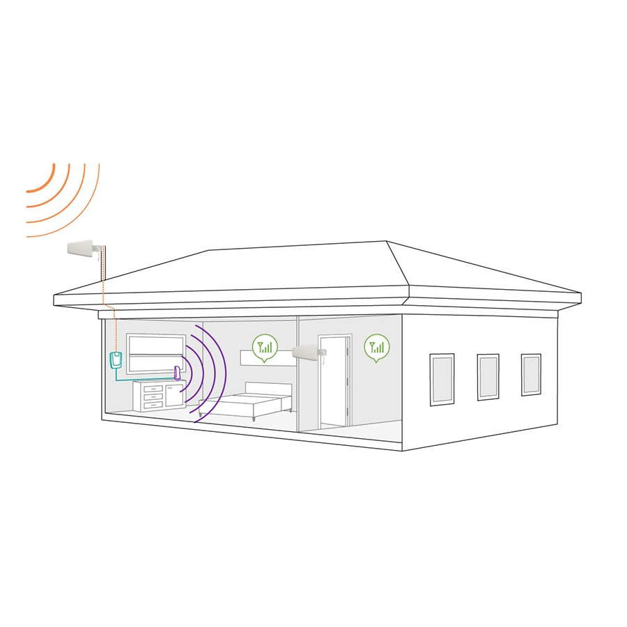 weBoost Home 4G Diagram