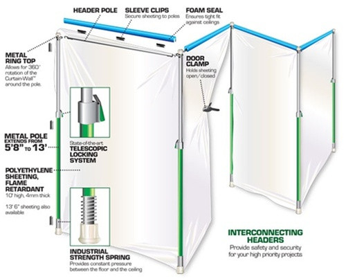 Curtain-Wall Cube Kit Diagram