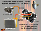 Ice Crusher MaxStat - Inline Coolant Bypass Thermostat for UTV Heaters