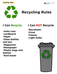 Recycling  Rules Poster:  PAGES 1