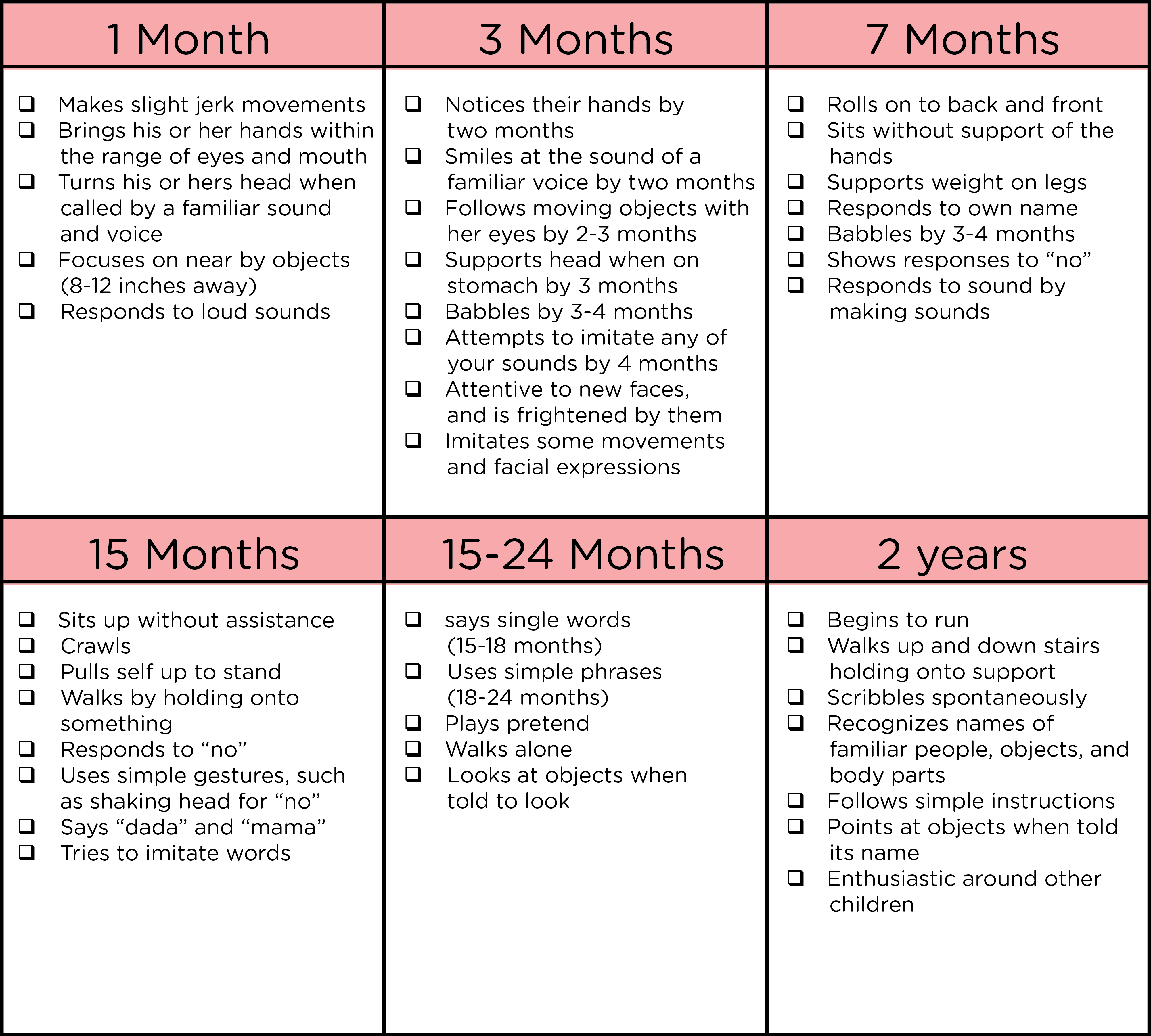 developmental milestones Read our article and learn more on medlineplus: developmental milestones record.