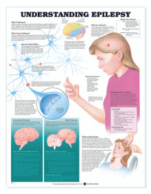 Reference Chart - Understanding Epilepsy