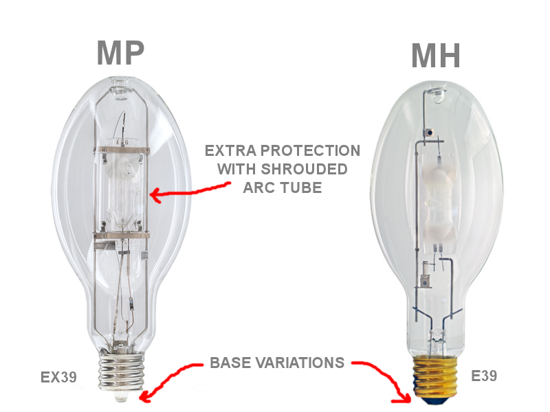 metal halide protected ex39 vs metal halide e39 base