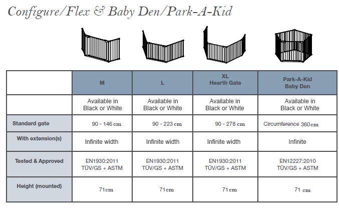 babydan configure gate instructions