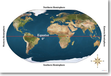 equator earth map globe poster
