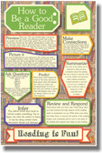 Reminders for Readers - NEW Classroom Reading and Writing Poster