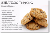 Strategic Thinking - NEW Classroom Reading and Writing Poster
