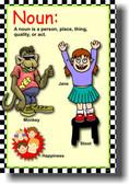 Noun - Language Arts Classroom Poster