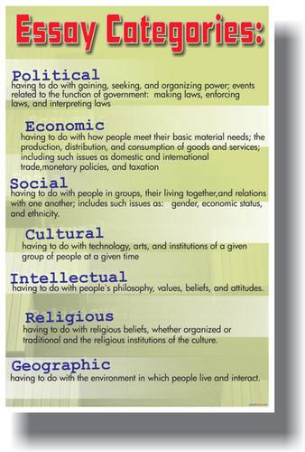 essay categories com essay categories image 1