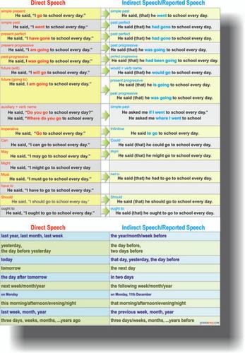 Custom speech writing questions for class 9