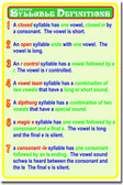 Syllable Definitions