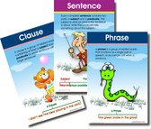 3 Poster Set - Sentence Structure