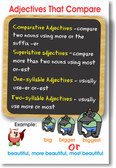Adjectives That Compare - Language Arts