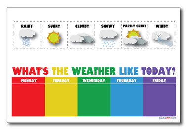 weather chart: Weather chart new classroom science poster posterenvy com