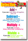 Be a Word Problem Detective - Educational Classroom Math Poster