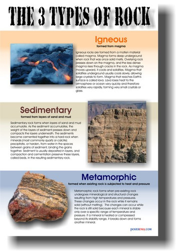 a description of the different types of rocks and its characteristics You'll learn about some of the different types of tourism as well as the characteristics  tourism: characteristics & types  whatever rocks your boat,.