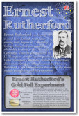 Ernest Rutherford - NEW Famous Scientist Poster