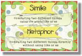 PosterEnvy - Simile vs Metaphor