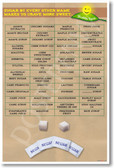 Sugar By Every Other Name - NEW Health and Nutrition Poster (he043)