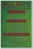 Rules for Placing Quotation Marks - NEW Classroom Language Arts POSTER (rw202) PosterEnvy