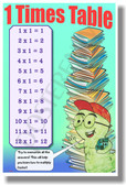 1 Times Table - NEW Math Classroom Poster (ms281) Elementary Math PosterEnvy