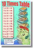 10 Times Table - NEW Math Classroom Poster (ms293) Elementary Math PosterEnvy