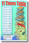 11 Times Table - NEW Math Classroom Poster (ms294) Elementary Math PosterEnvy