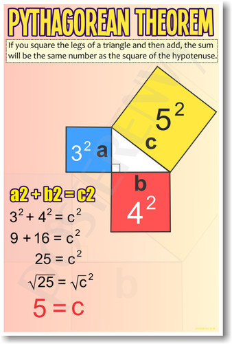 Pythagorean Theorem Poster   Geyer Instructional Products