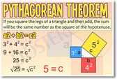 Pythagorean Theorem (pink/wide) - NEW Math Classroom Poster (ms299) PosterEnvy