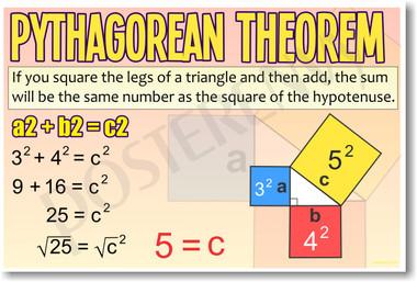 Pythagoras'- Theorem   Maths Numeracy Educational School Posters