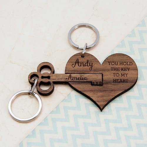 Personalized Couple S Wooden Anniversary Key Chain
