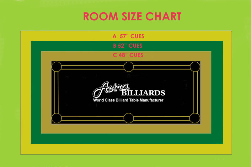 Room Size for a Pool Table | Pool Table size for a room