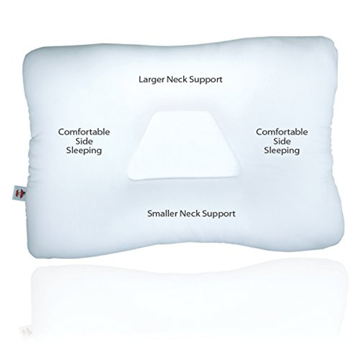 Tri-Core Cervical Neck & Head Relief Pillow