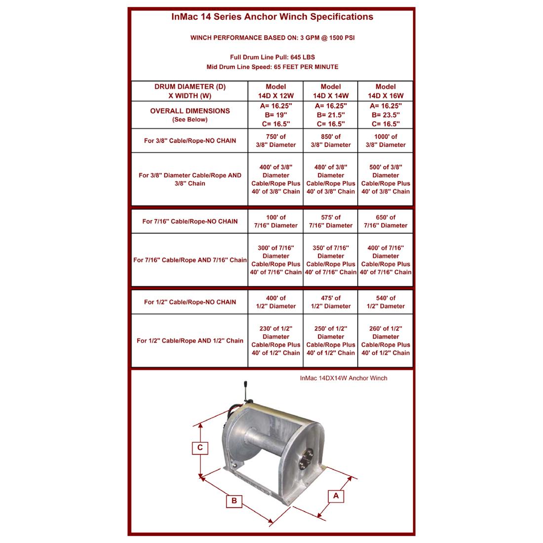 catalog-sheet-for-inmac-compass-14-series-anchor-winch-rev2-copy.jpg