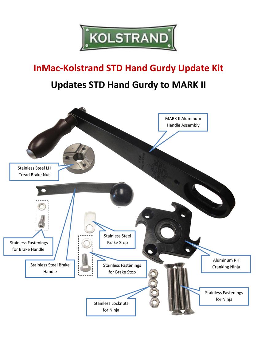 inmac-std-update-kit.jpg