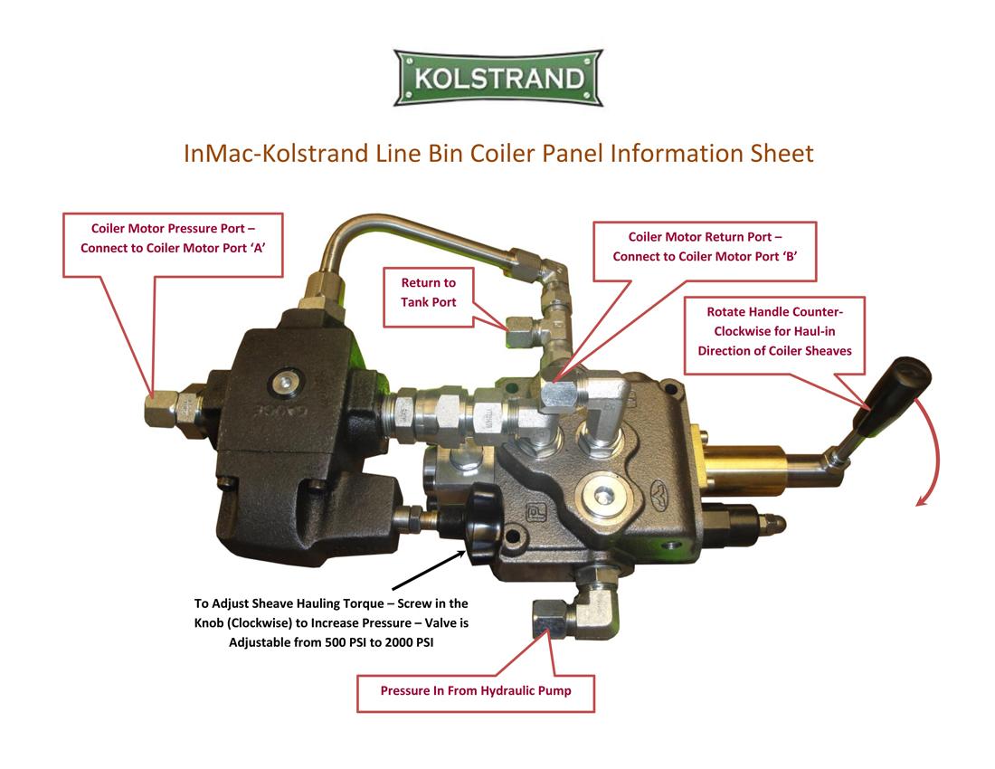 line-bin-coiler-panel-information-sheet.jpg