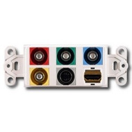 PowerBridge Decora Insert, HDMI + Component Video + S-Video + Composite Video