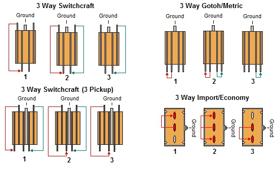 3 way toggle switch terminal connections?t\=1482108467 3 way toggle switch wiring diagram 3 way toggle switch wiring 3 wire toggle switch diagram at virtualis.co