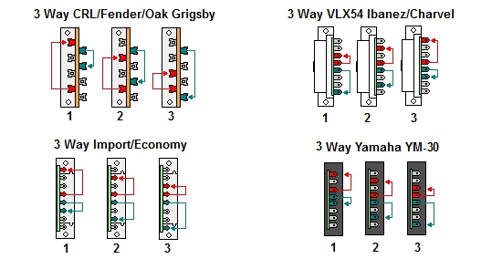 3way lever switch terminal connections?t=1482108943 guitar pickup selector cross reference crl 3-way switch wiring diagram at readyjetset.co