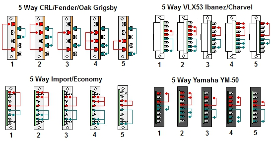 5 way lever switch terminal connections?t=1482108730 guitar pickup selector cross reference  at gsmx.co