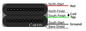 Carvin 4-Wire Humbucker Wire Color Codes