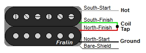 Fralin 4-Wire Humbucker Wire Color Codes