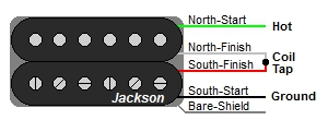 Jackson 4-Wire Humbucker Wire Color Codes