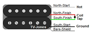 TV-Jones 4-Wire Humbucker Color Codes