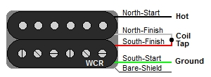 WCR 4-Wire Humbucker Wire Color Codes