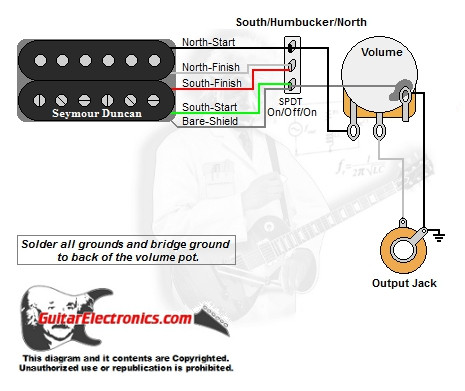 1 Humbucker/1 Volume/North Coil-Humbucker-South Coil